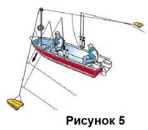 Кораблик на троллинг 4