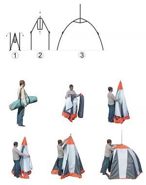 А потому следует заранее позаботиться об укрытии - палатке для зимней рыбалки.  Итак, друзья, выбираем палатку.